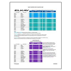 Elkay Filter Compatibility Chart